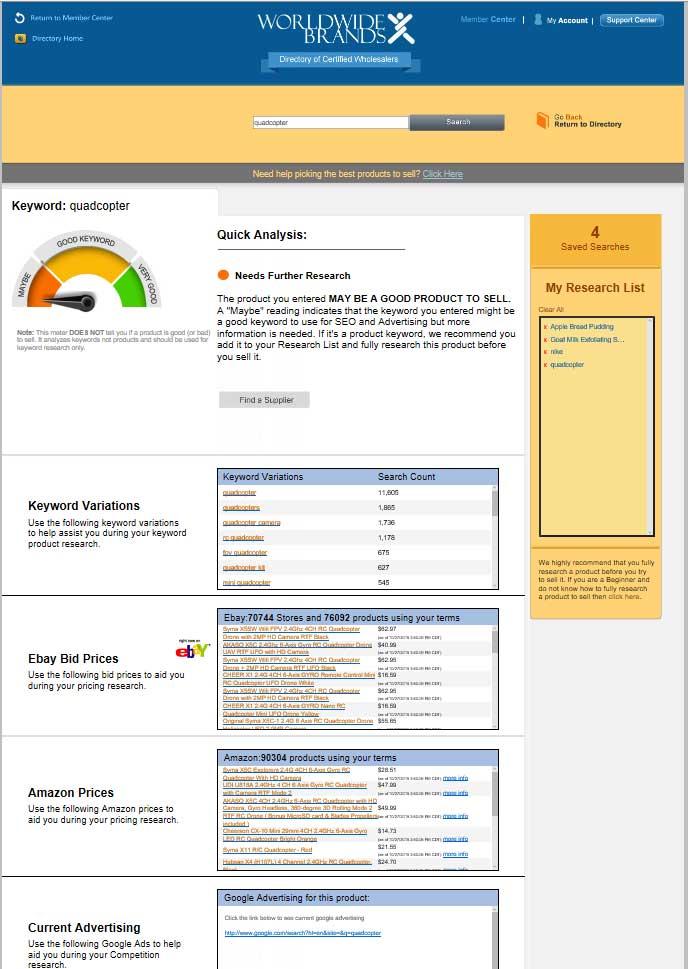Worldwide Brands Analysis Tool