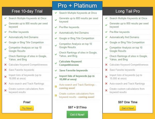 long tail pro subscriptions