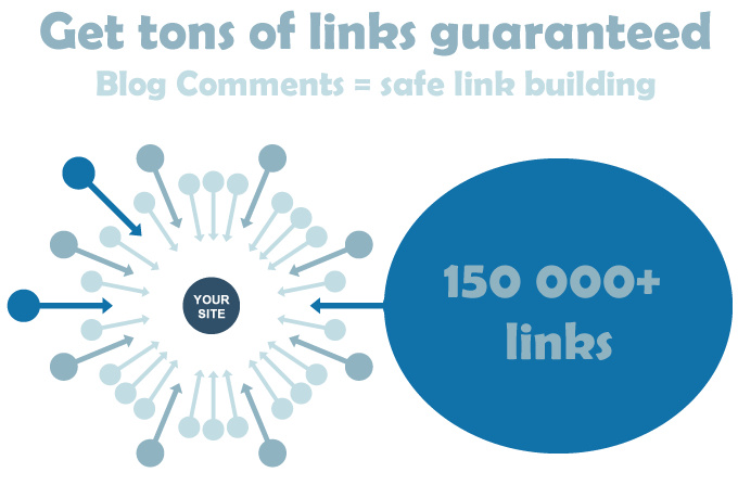 spam backlinks